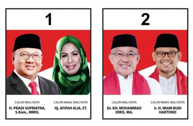 Hitung Suara KPU Depok Sudah 98%, Idris-Imam 55,6%